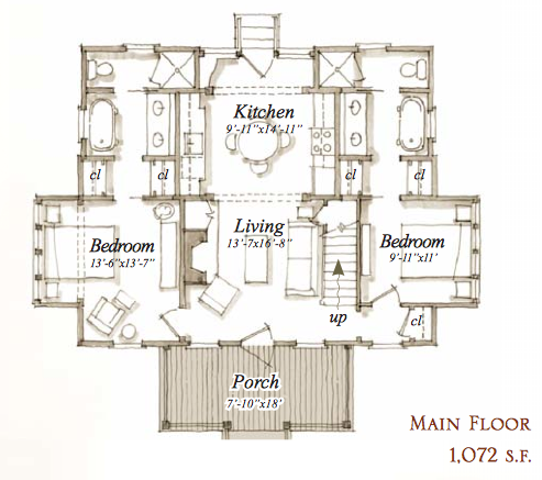 House Plan Easton Way By Our Town Plans Artfoodhome Com